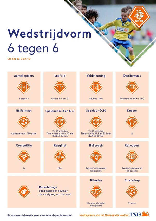 infographic-6-tegen-6-page-001